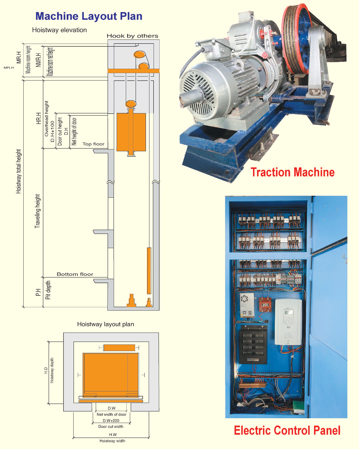 Traction Machine/Electric Control Panel