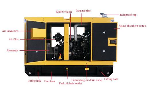 40 KVA / 32 KW Generator
